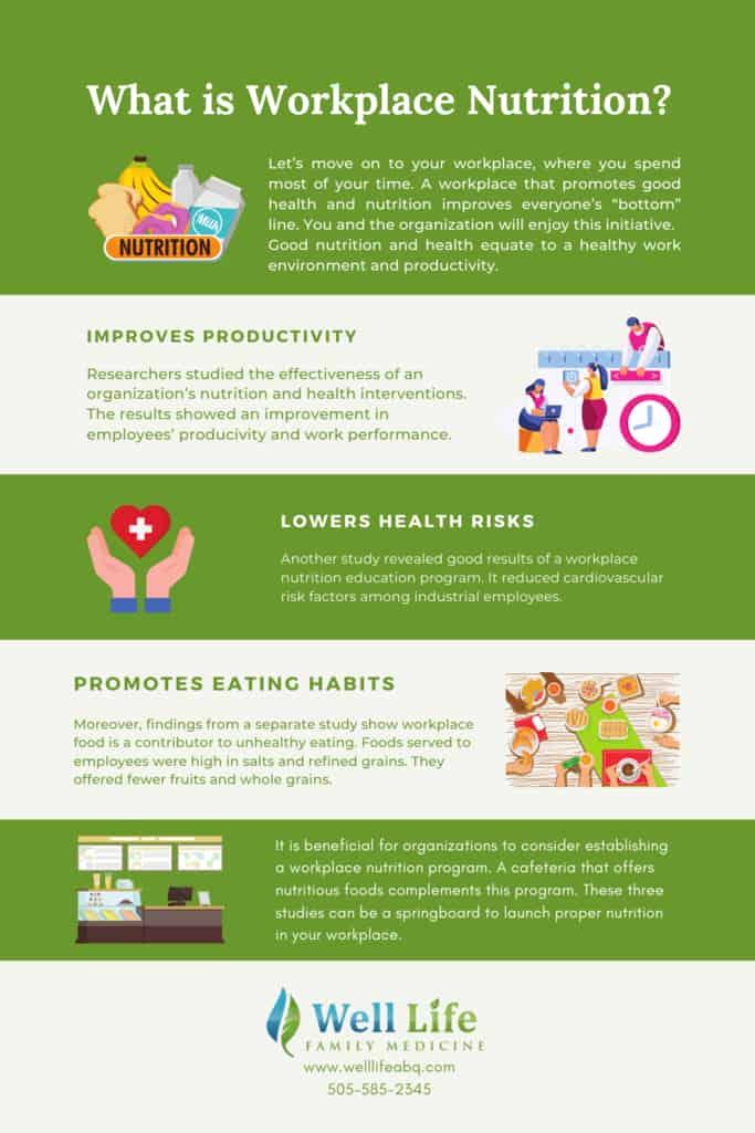 proper diet at workplace nutririon
