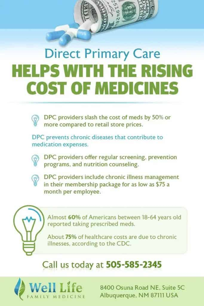 discounted medication for business