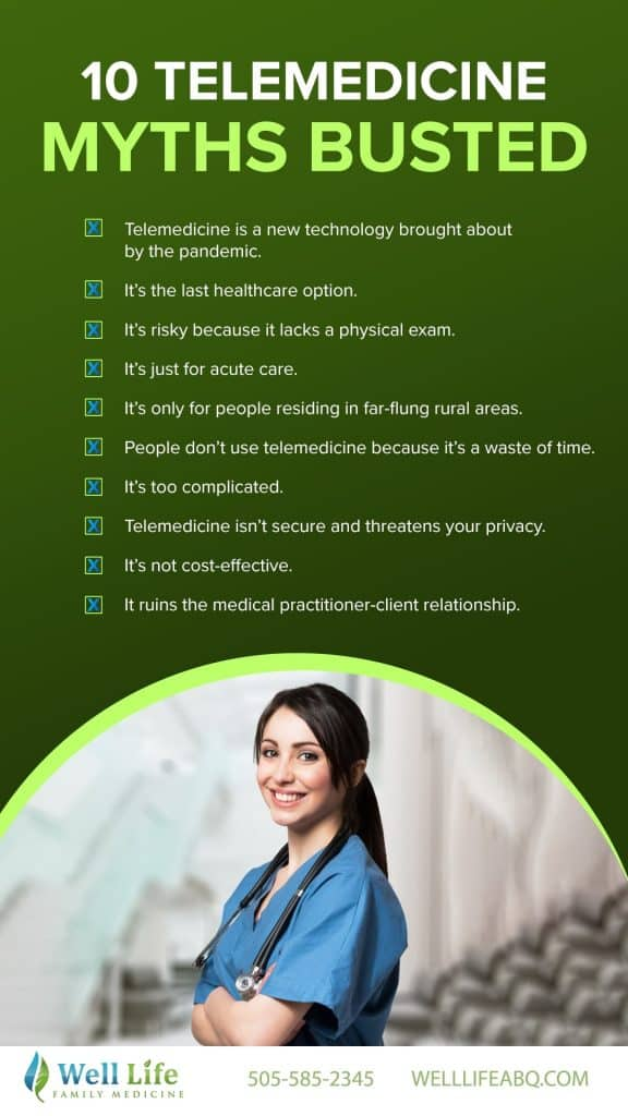 Telemedicine Myths Well Life ABQ Direct Primary Care Infographic